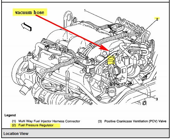 2000 Grand Am Engine Diagram Wiring Diagram System Skip Norm A Skip Norm A Ediliadesign It
