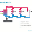 Mission: Tomorrow » New Molten-Salt Reactor Company a Spinoff from MIT | World Future Society