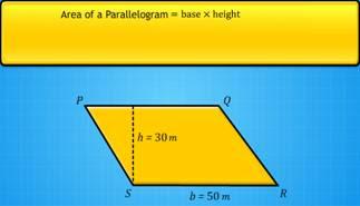 parallelogram, Area of a Parallelogram