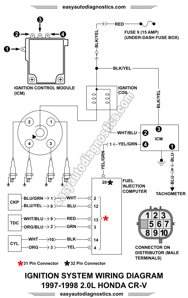 1997-1998 2.0L Honda CR-V Ignition System Wiring Diagram
