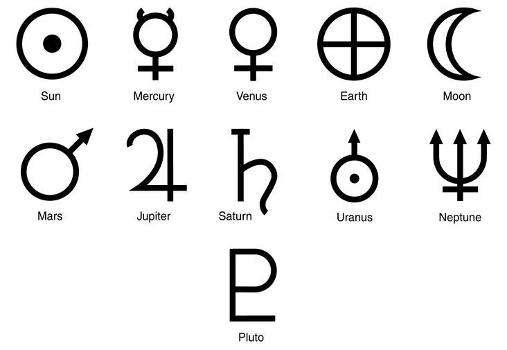 37 Egyptian Symbol Of Creativity Egyptian Symbol Creativity Of