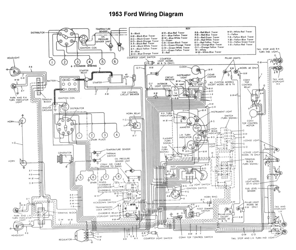 1954 Ford Car Wiring Diagram Wiring Diagram Teach Teach Lechicchedimammavale It