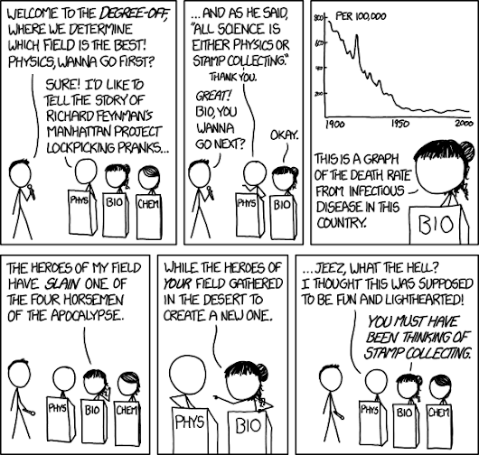xkcd: Degree-Off
