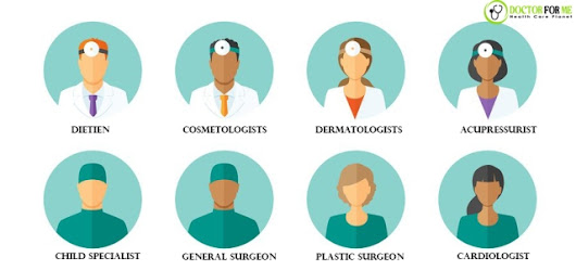Doctor For Me – Best Skin Specialists in India