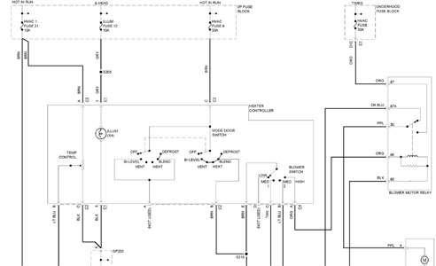 S10 Ignition Switch Wiring Diagram - Hanenhuusholli