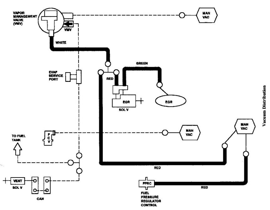 1998 Tc Vacuum Diagram Lincolns Online Message Forum