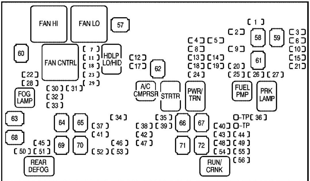 2007 Kia Sorento Fuse Panel Diagram