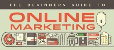 Les meilleures ressources pour devenir un As en Inbound Marketing !
