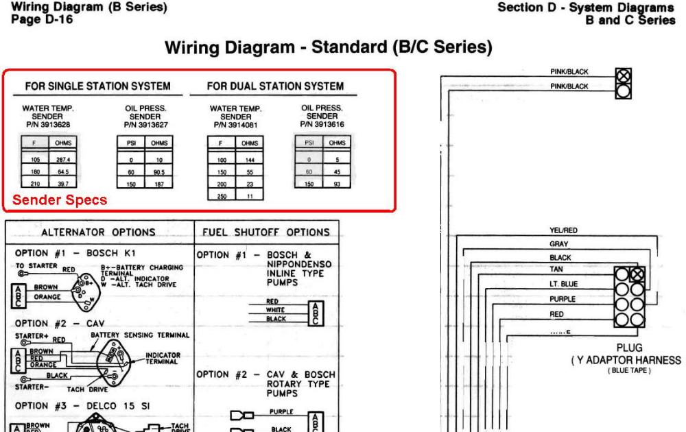 Boat Fuse Panel Wiring Diagram Free Download