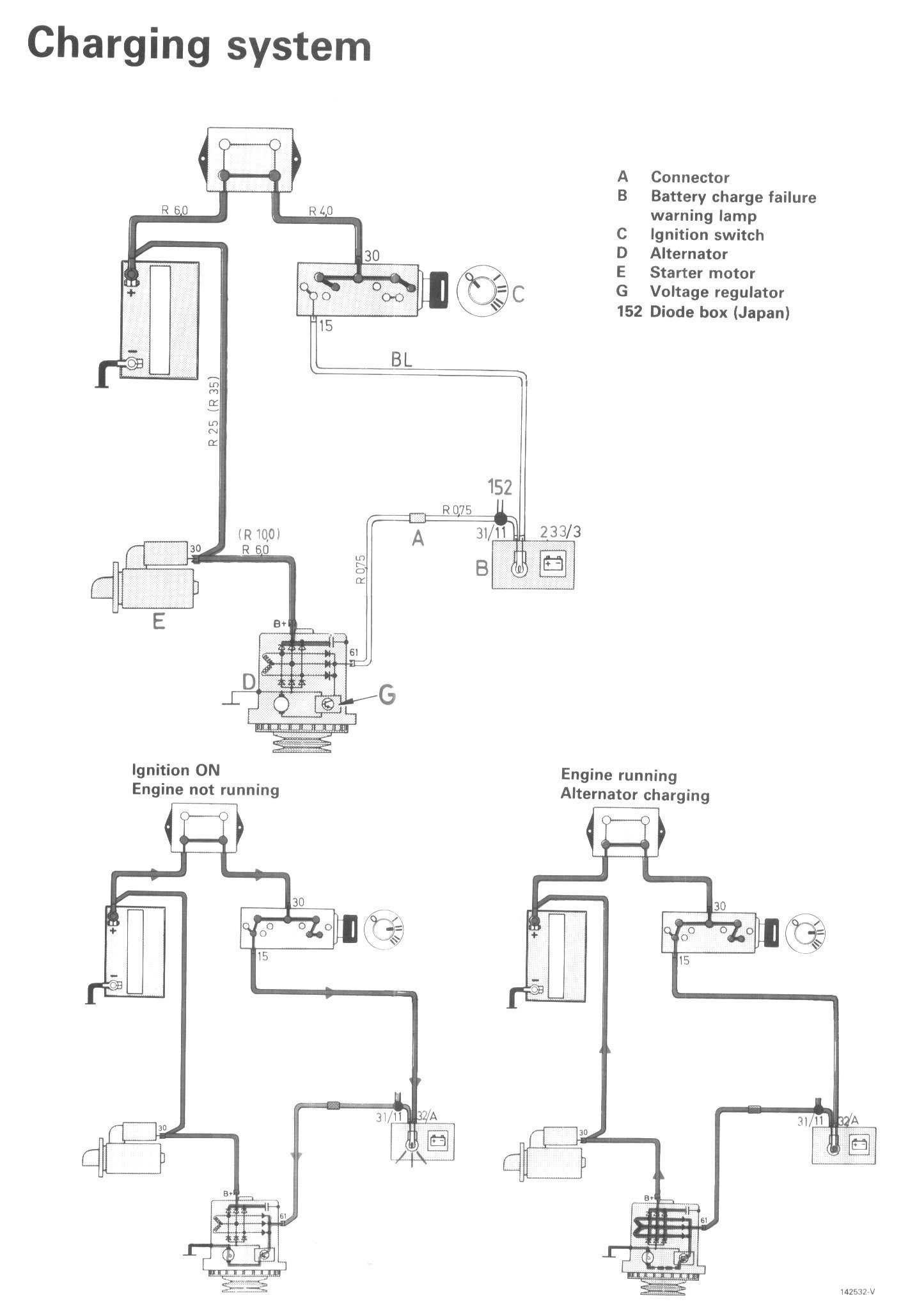 1990 Volvo 240 Alternator Wiring Diagram Full Hd Version Wiring Diagram Sadadiagram As4a Fr