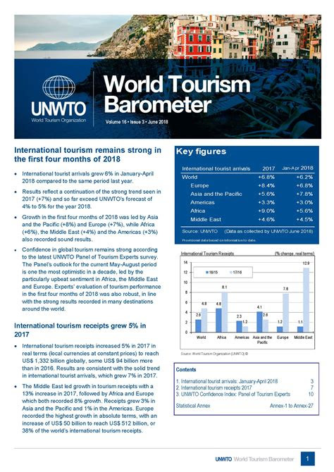 what is tourism unwto definition