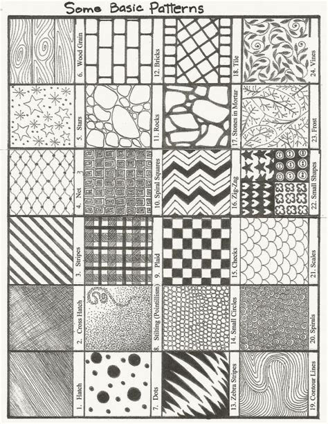 image result  drawing designs patterns drawings