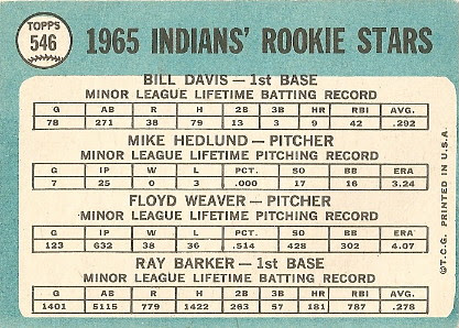 Indians Rookie Stars (back) by you.