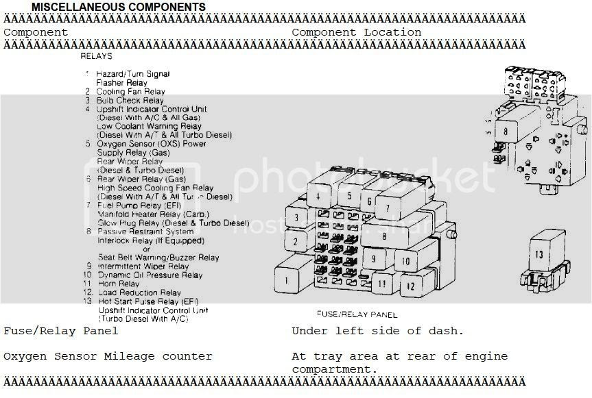 95 Buick Park Avenue Fuse Diagram
