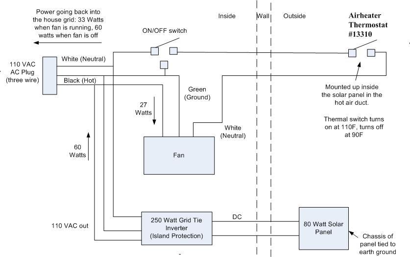 Watt Thermostat Wiring Diagram