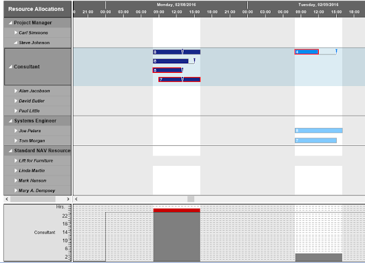 Functionality & User Manual Update: Gantt Add-in For Visual Service Planning in NAV