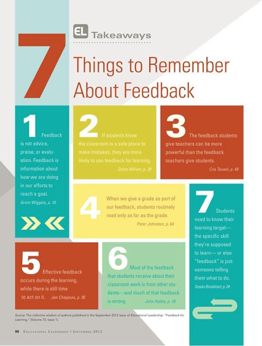 7 Things To Remember About Feedback - The Curious Creative