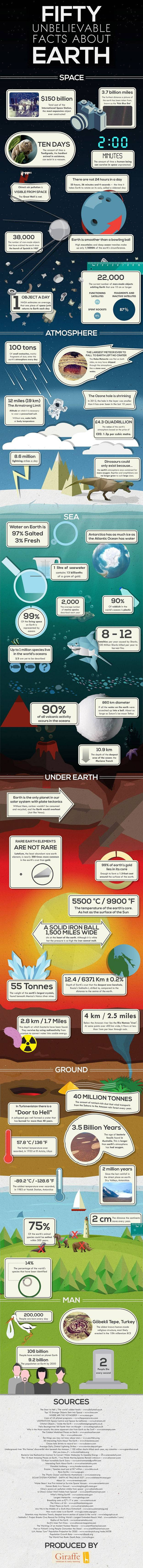 50-earth-facts