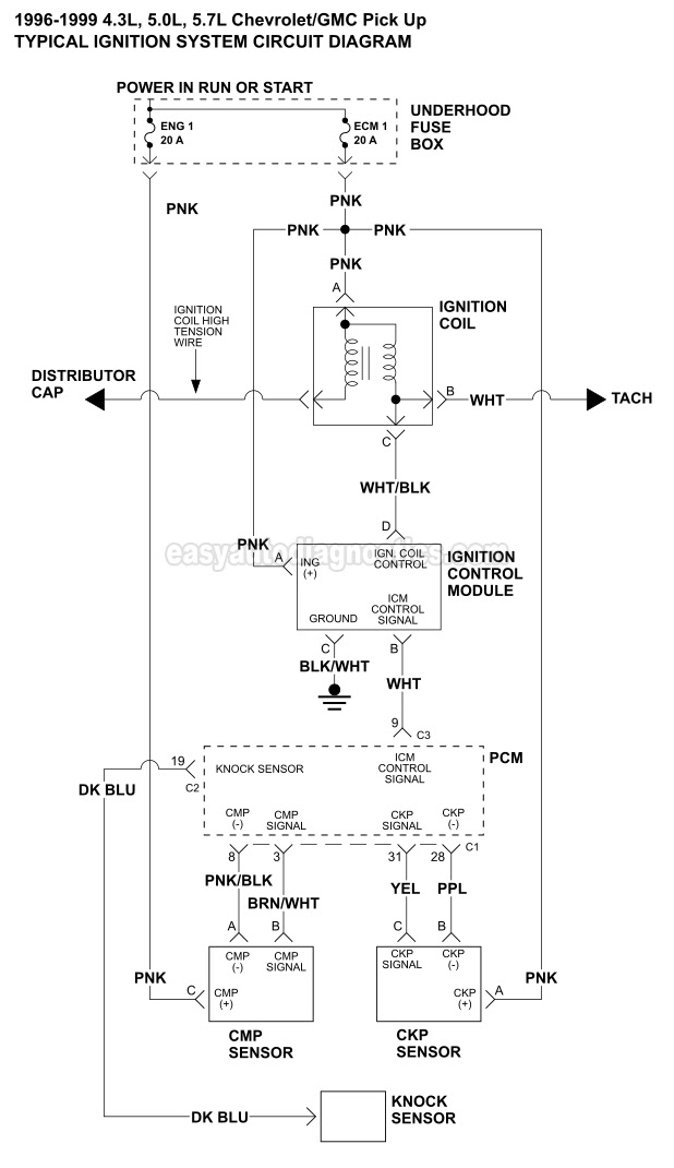 Ignition System Circuit Diagram (1996-1999 Chevy/GMC Pick ...