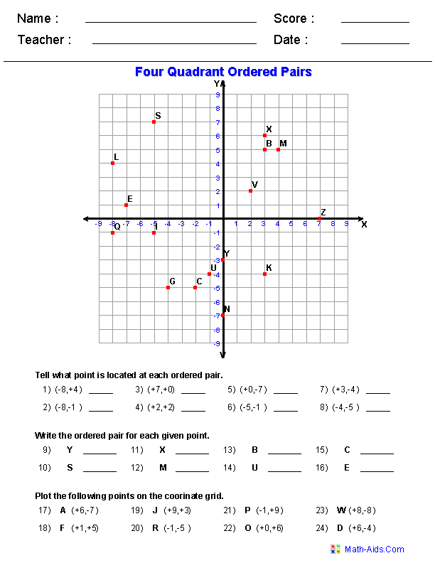 9 Best Images of Graph Worksheet Grade 7  7th Grade Math Inequalities Worksheets Printable
