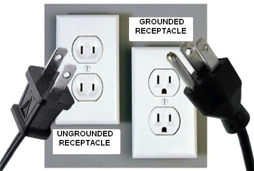 Ungrounded Electrical Receptacles - InterNACHI