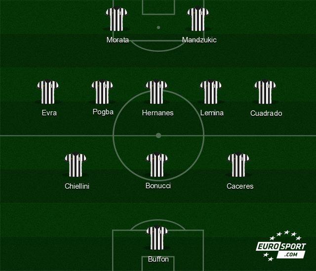 Juventus probabile formazione