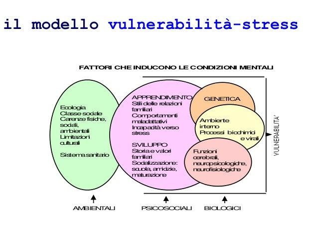 Risultati immagini per modello dei 5 fattori chiusura mentale