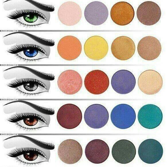 eye shadows for your eye color