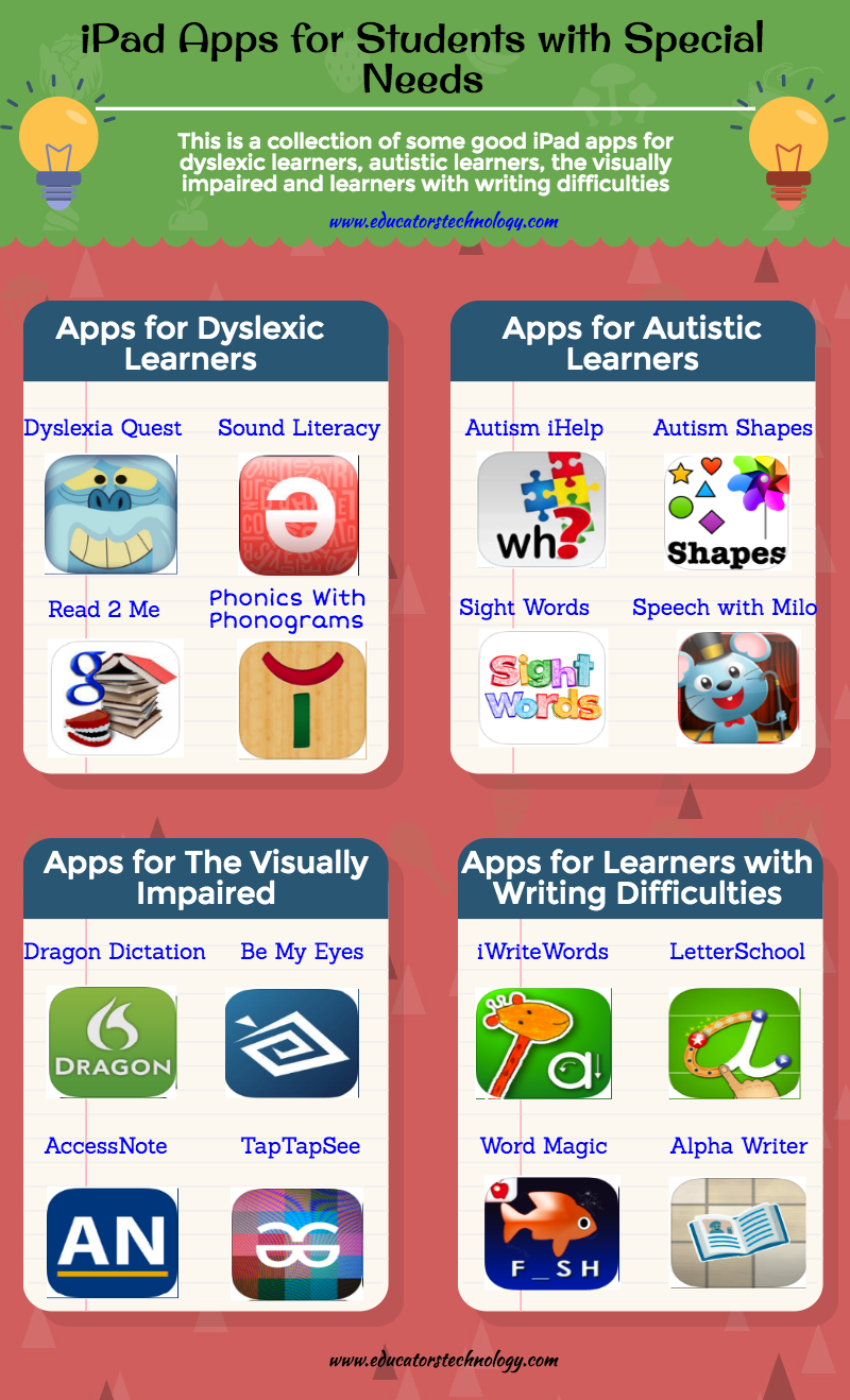 ipad apps for special needs students