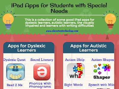 A Collection of Some Good iPad Apps for Learners with Special Needs