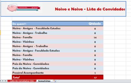 ListaConvidadosCSG6