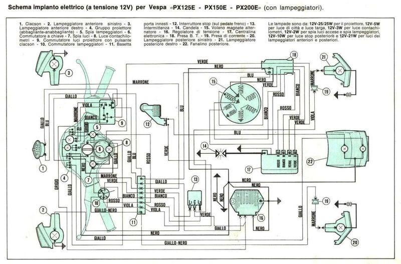 Schema Elettrico Vespa Px 125 : Vespa e basta facciamo quot luce sull impianto elettrico del px