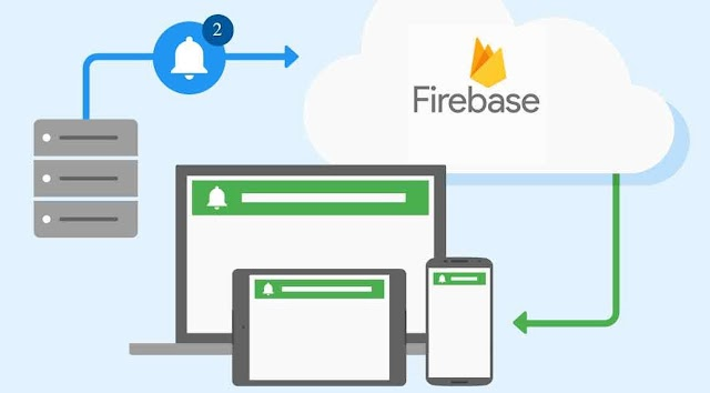 How to Enable Push Notification in Android Studio Using Firebase