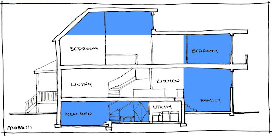 Why Nearly Every Chicago Home Has a Basement ... And What You Can Do With It | Moss Architecture