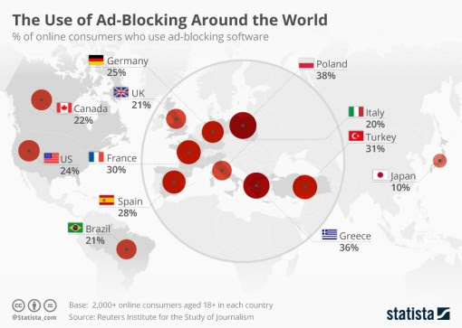 AdBlock VS Marketing Gradito: l'Inbound Marketing | Studio Cappello