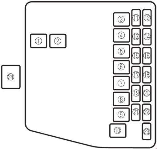 Mazda 323 Astina Fuse Box Diagram - Wiring Diagram Schemas