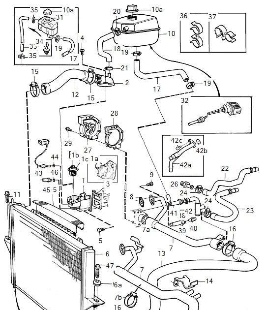 2004 volvo v70 wiring diagram  1997 saturn sc2 ignition