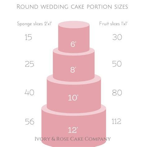 3 tier wedding cake sizes   idea in 2017   Bella wedding