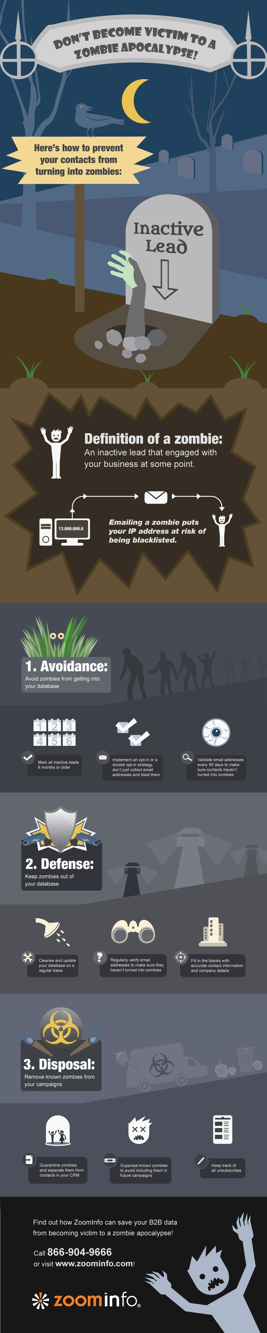 Infographic: Improve Your Email Campaigns By Removing Zombies
