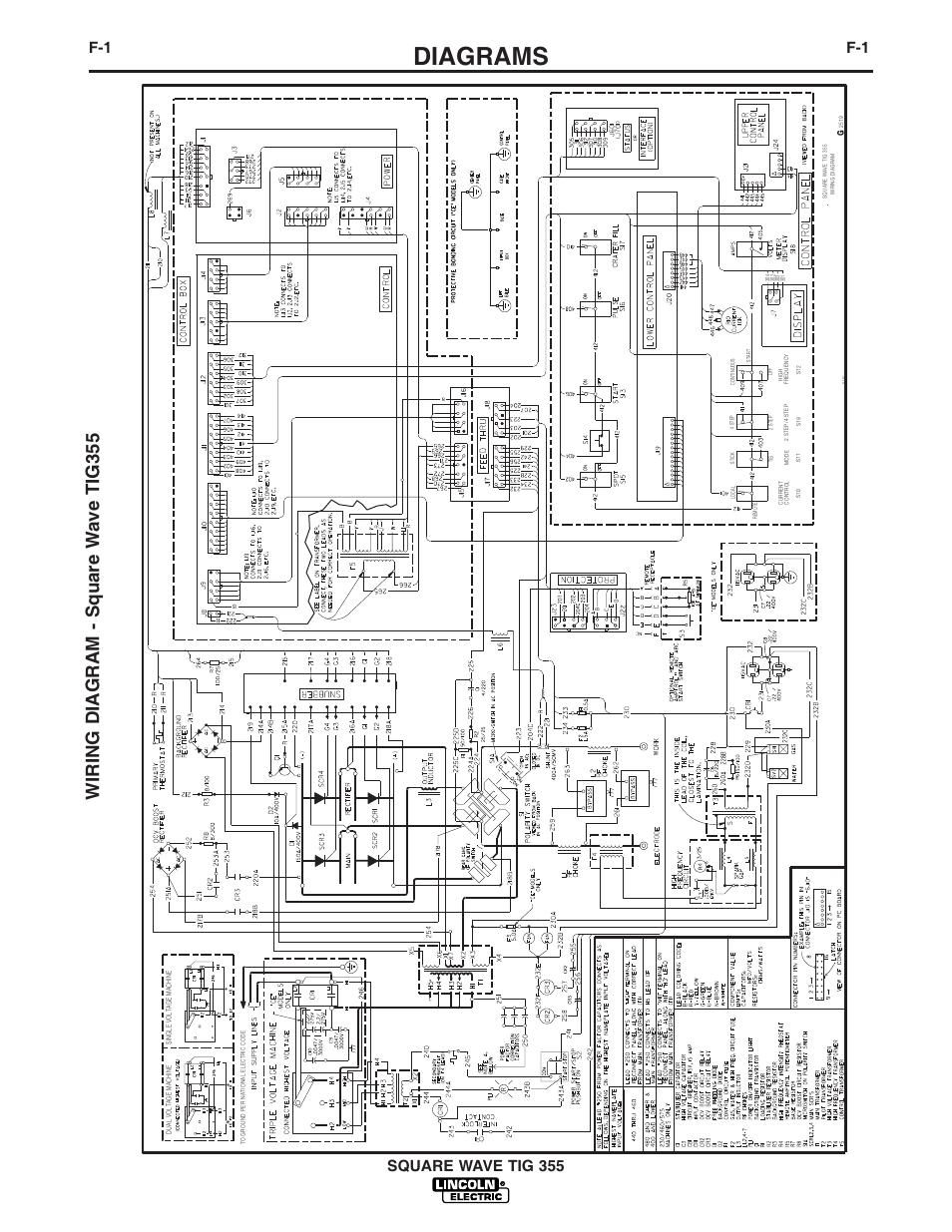 Diagram Es 355 Wiring Diagram Full Version Hd Quality Wiring Diagram Sitexbaehr Videoproiettori3d It