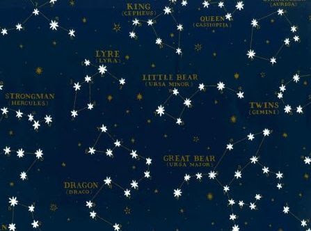 ralph lauren constellation wallpaper