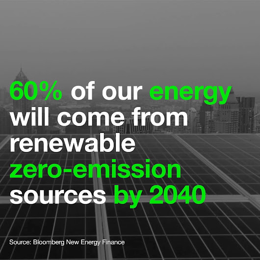 60% of our energy will come from renewable zero emission sources by 2040 #Trends #Energy