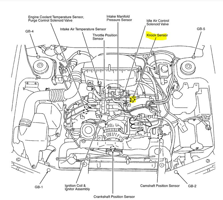 Wiring Diagram PDF: 2003 Escape Engine Diagram
