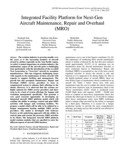 (PDF) Integrated Facility Platform for Next-Gen Aircraft