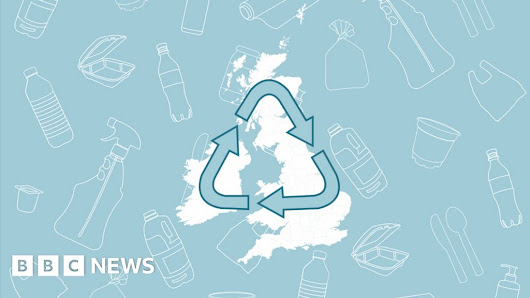 All the plastic you can and cannot recycle - BBC News