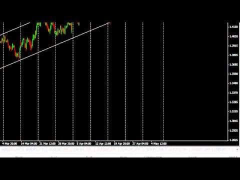 What is forex risk warning