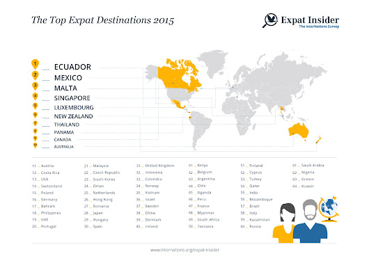 Expat Insider 2015 | InterNations