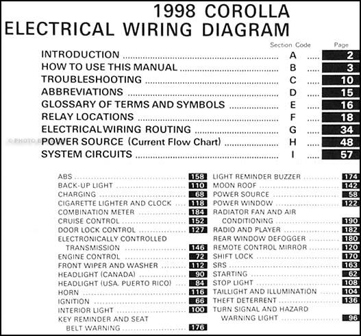 Diagram Stereo Wiring Diagram Toyota Corolla 1998 Full Version Hd Quality Corolla 1998 Lindiagramj Centroricambicucine It