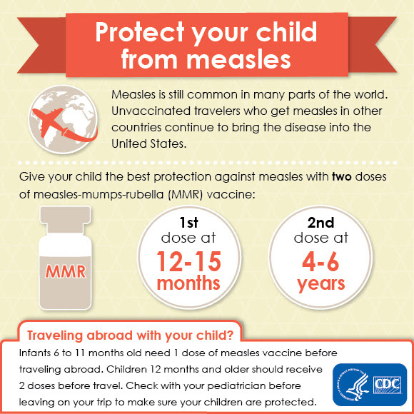 Infographic: Protect Your Child From Measles