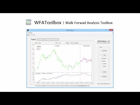 WFAToolbox Detailed Overview